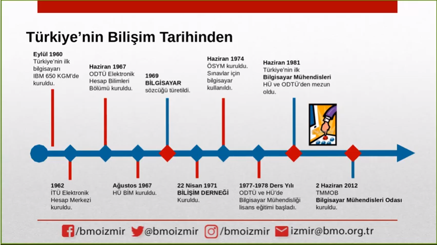 BMO İzmir StajYeri Destek Programı 2021